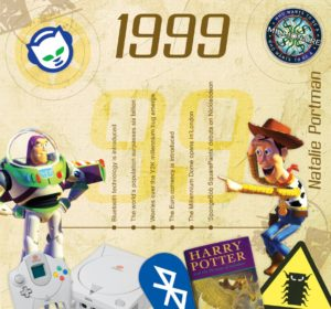 Compliation Hit Music of 1999 and Greeting Card in one; A Time to Remember, The Classic Years -1999 [Audio CD]